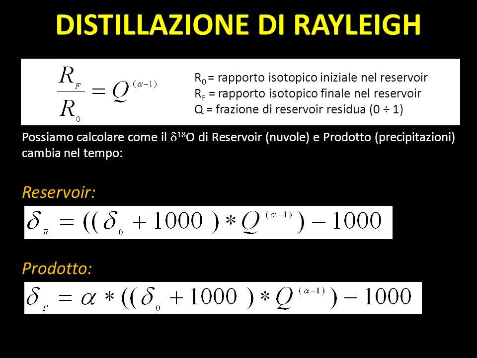Reservoir: Prodotto: Possiamo calcolare come il 18 O di Reservoir (nuvole) e Prodotto (precipitazioni) cambia nel tempo: R 0 = rapporto isotopico iniz