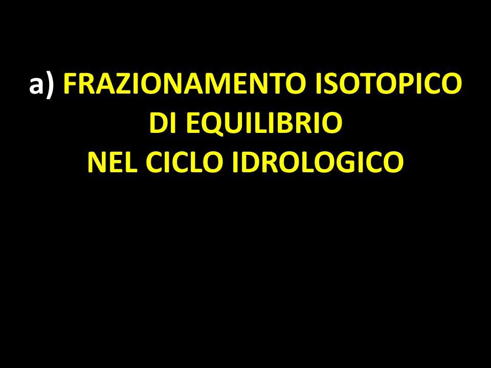a) FRAZIONAMENTO ISOTOPICO DI EQUILIBRIO NEL CICLO IDROLOGICO