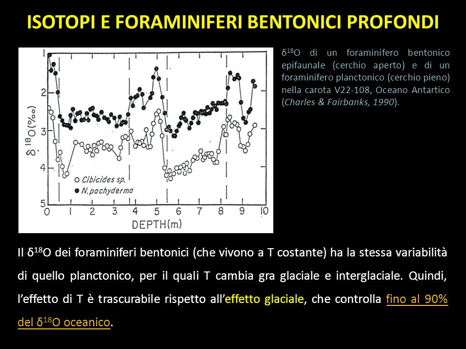 ISOTOPI E FORAMINIFERI BENTONICI PROFONDI δ 18 O di un foraminifero bentonico epifaunale (cerchio aperto) e di un foraminifero planctonico (cerchio pi