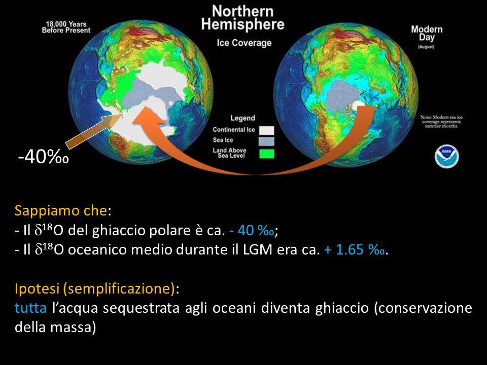 -40 Sappiamo che: - Il 18 O del ghiaccio polare è ca. - 40 ; - Il 18 O oceanico medio durante il LGM era ca. + 1.65. Ipotesi (semplificazione): tutta