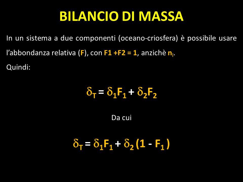 T = 1 F 1 + 2 F 2 In un sistema a due componenti (oceano-criosfera) è possibile usare labbondanza relativa (F), con F1 +F2 = 1, anzichè n i. Quindi: B