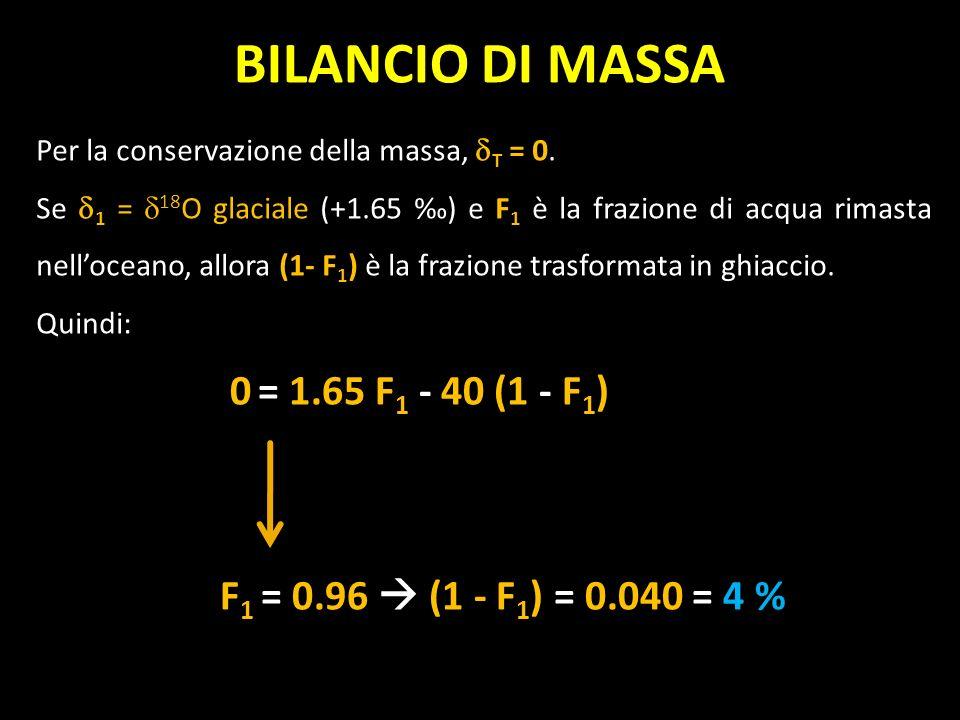 Per la conservazione della massa, T = 0. Se 1 = 18 O glaciale (+1.65 ) e F 1 è la frazione di acqua rimasta nelloceano, allora (1- F 1 ) è la frazione