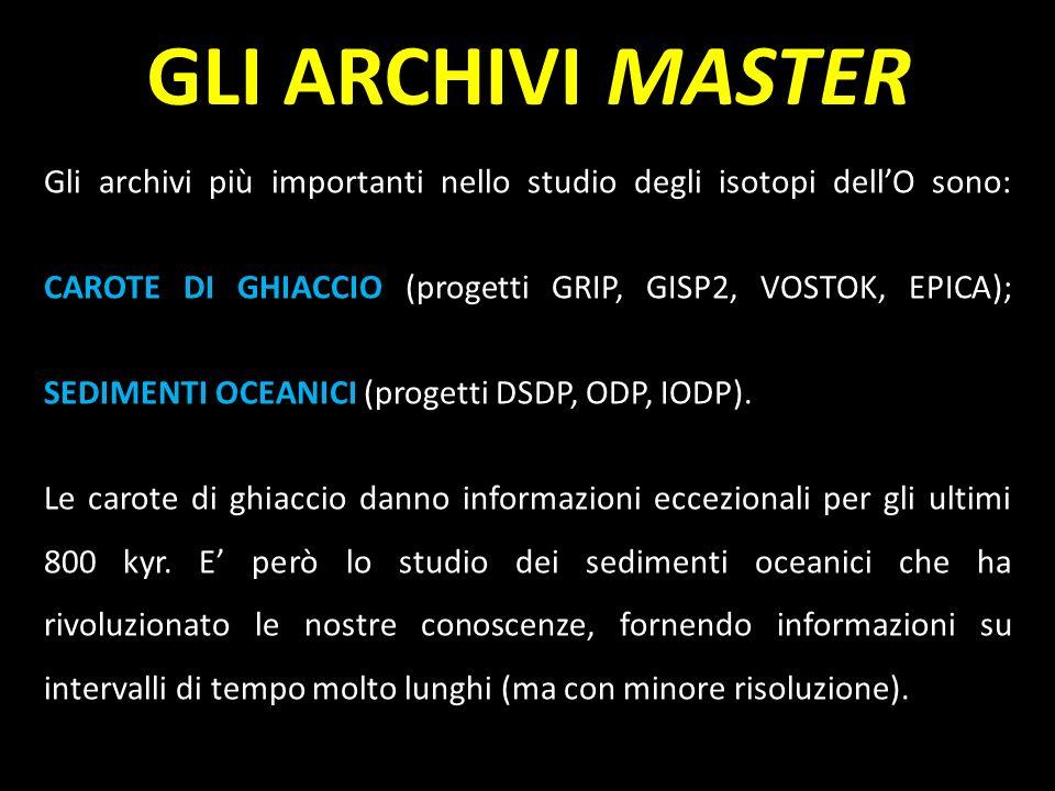 GLI ARCHIVI MASTER Gli archivi più importanti nello studio degli isotopi dellO sono: CAROTE DI GHIACCIO (progetti GRIP, GISP2, VOSTOK, EPICA); SEDIMEN