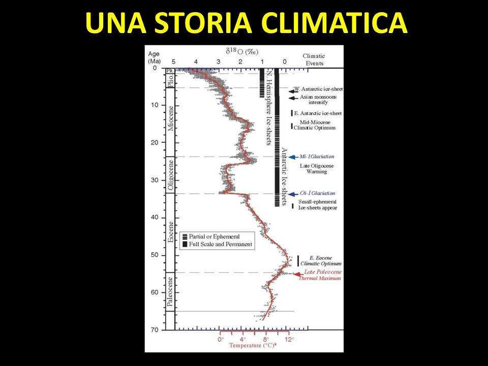 UNA STORIA CLIMATICA