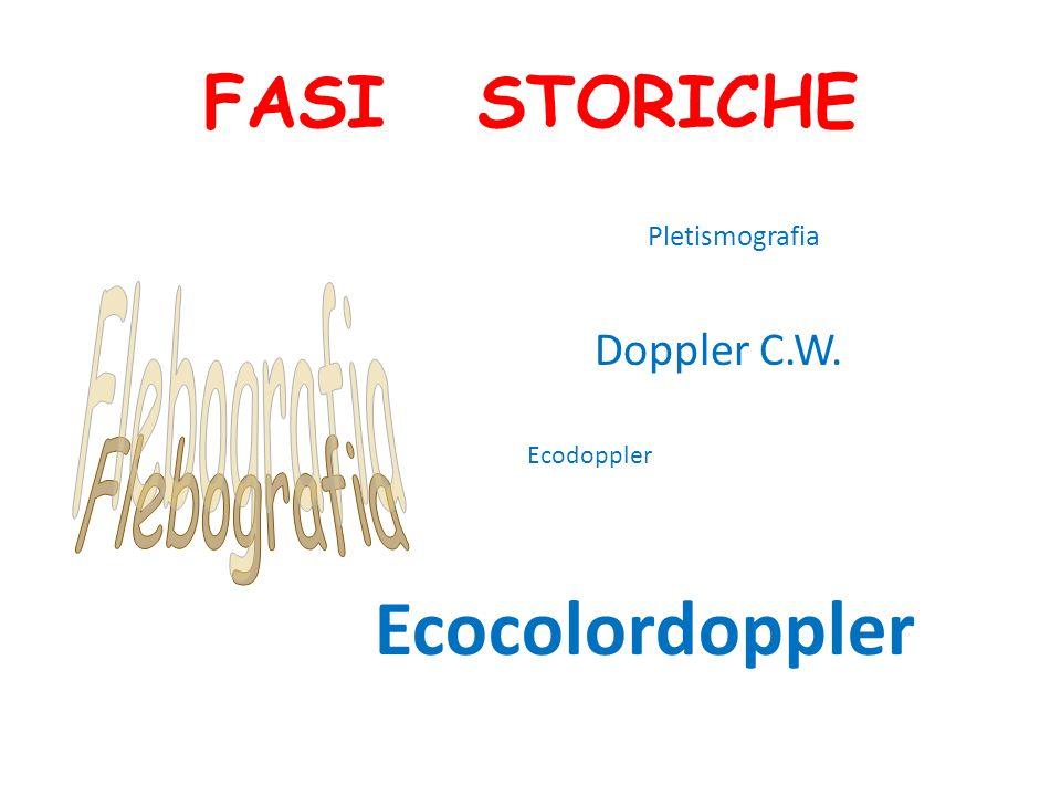 FASI STORICHE Pletismografia Doppler C.W. Ecodoppler Ecocolordoppler