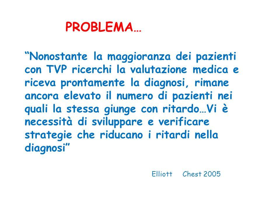 La PROBLEMA… in letteratura Nonostante la maggioranza dei pazienti con TVP ricerchi la valutazione medica e riceva prontamente la diagnosi, rimane anc