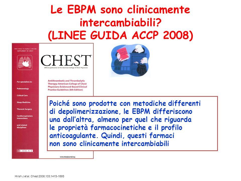 Hirsh J et al. Chest 2008,133;141S-159S Le EBPM sono clinicamente intercambiabili? (LINEE GUIDA ACCP 2008) Poiché sono prodotte con metodiche differen