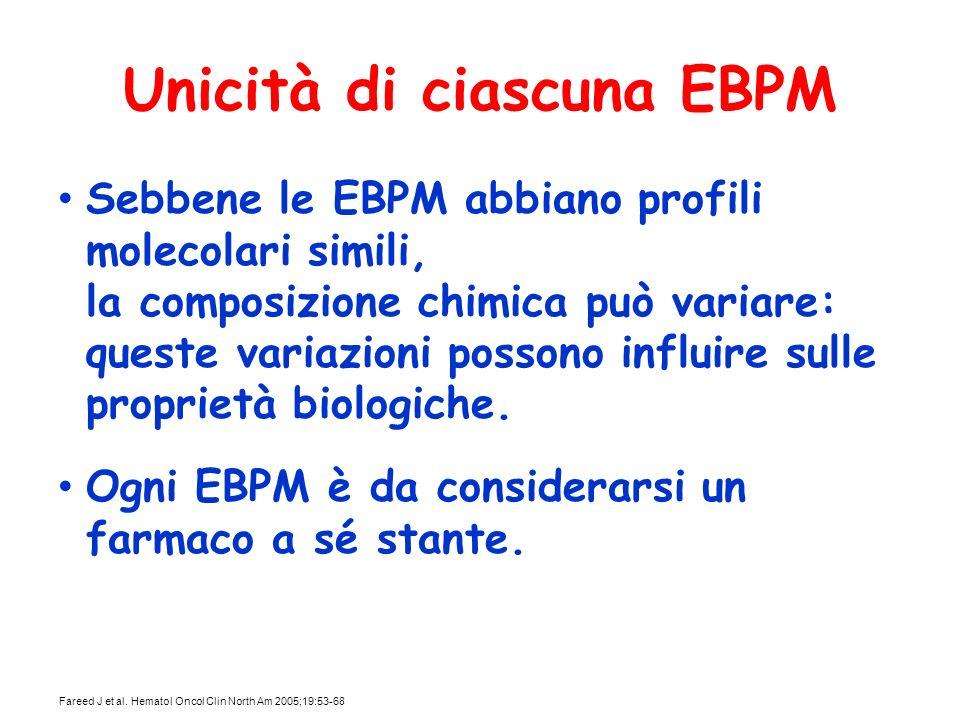 Unicità di ciascuna EBPM Sebbene le EBPM abbiano profili molecolari simili, la composizione chimica può variare: queste variazioni possono influire su