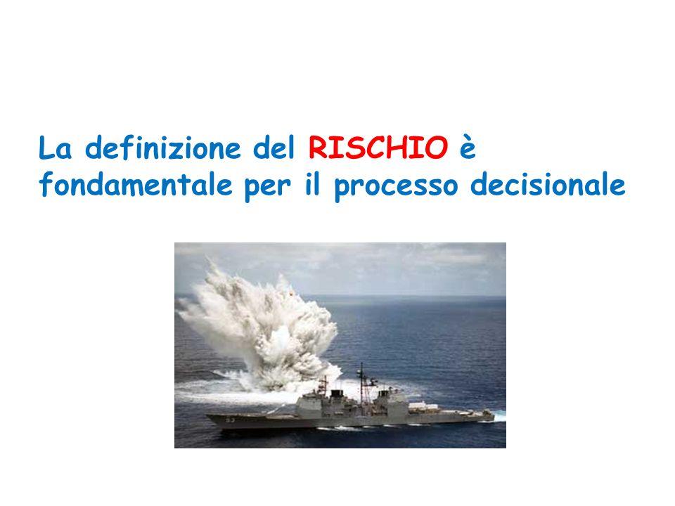 La definizione del RISCHIO è fondamentale per il processo decisionale