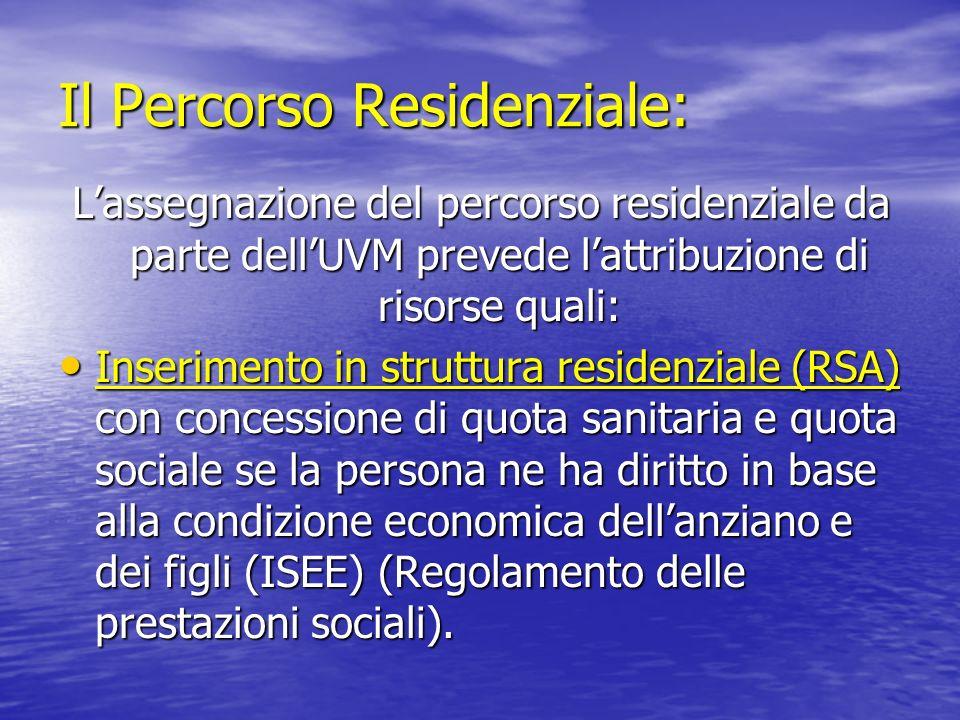 Il Percorso Residenziale: Lassegnazione del percorso residenziale da parte dellUVM prevede lattribuzione di risorse quali: Inserimento in struttura re