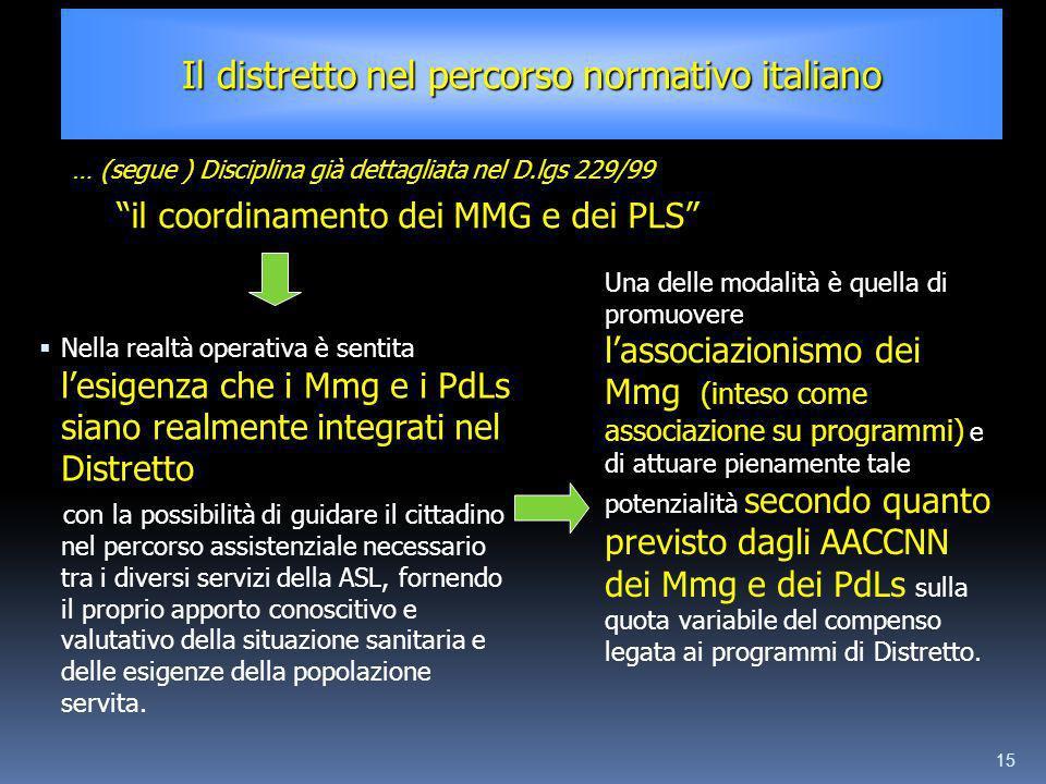 15 … (segue ) Disciplina già dettagliata nel D.lgs 229/99 il coordinamento dei MMG e dei PLS Nella realtà operativa è sentita lesigenza che i Mmg e i