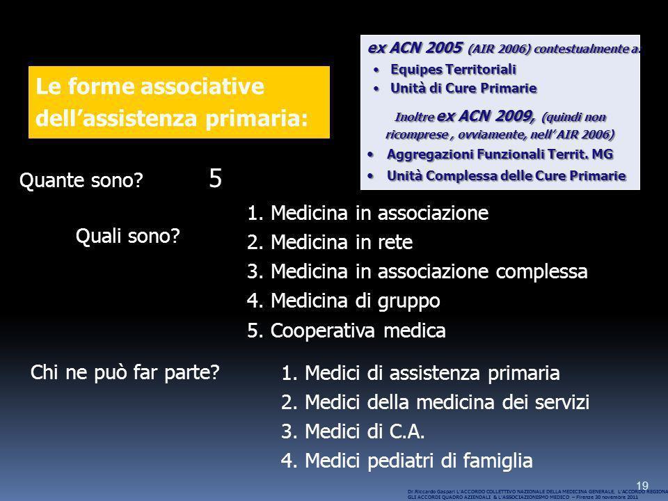 19 Quante sono? 5 Quali sono? 1. Medicina in associazione 2. Medicina in rete 3. Medicina in associazione complessa 4. Medicina di gruppo 5. Cooperati
