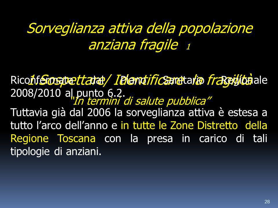 28 1.Sospettare/ Identificare la fragilità In termini di salute pubblica Riconfermata dal Piano Sanitario Regionale 2008/2010 al punto 6.2. Tuttavia g