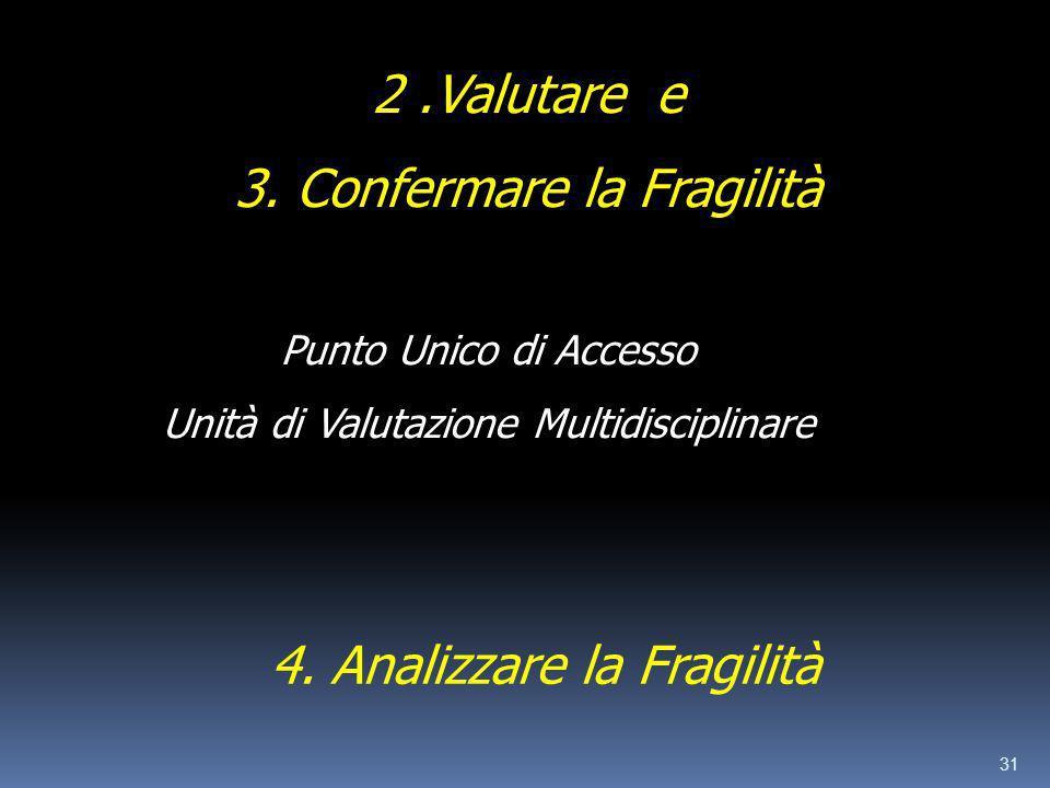 31 2.Valutare e 3. Confermare la Fragilità 4. Analizzare la Fragilità Punto Unico di Accesso Unità di Valutazione Multidisciplinare