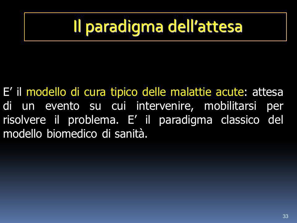 33 Il paradigma dellattesa E il modello di cura tipico delle malattie acute: attesa di un evento su cui intervenire, mobilitarsi per risolvere il prob