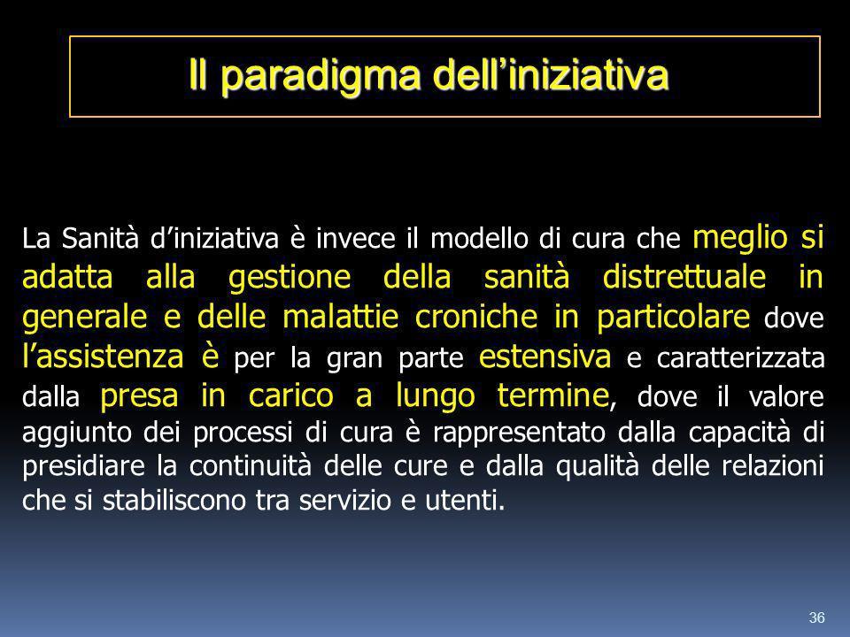 36 Il paradigma delliniziativa La Sanità diniziativa è invece il modello di cura che meglio si adatta alla gestione della sanità distrettuale in gener