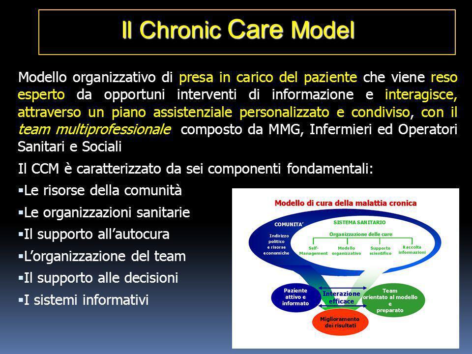 39 Modello organizzativo di presa in carico del paziente che viene reso esperto da opportuni interventi di informazione e interagisce, attraverso un p
