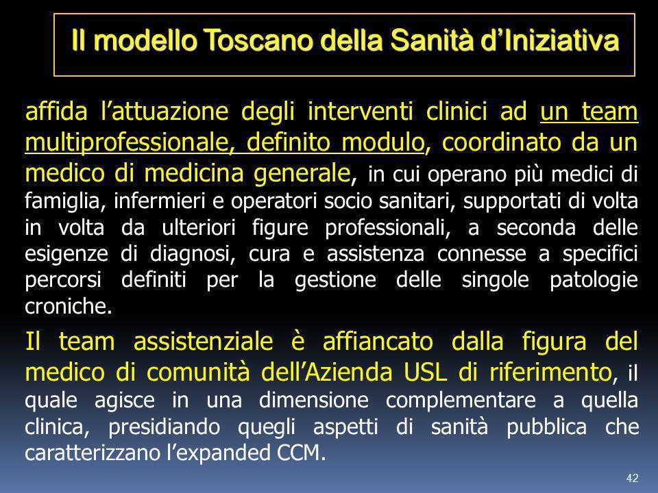 42 affida lattuazione degli interventi clinici ad un team multiprofessionale, definito modulo, coordinato da un medico di medicina generale, in cui op