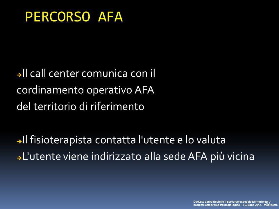 47 PERCORSO AFA Il call center comunica con il cordinamento operativo AFA del territorio di riferimento Il fisioterapista contatta l'utente e lo valut