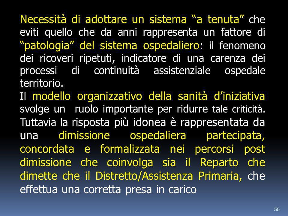 50 Necessità di adottare un sistema a tenuta patologia del sistema ospedaliero modello organizzativo della sanità diniziativa dimissione ospedaliera p