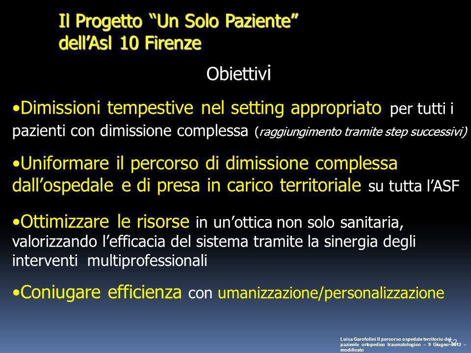 52 Il Progetto Un Solo Paziente dellAsl 10 Firenze Obiettiv i Dimissioni tempestive nel setting appropriato per tutti i pazienti con dimissione comple