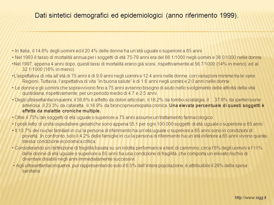 http://www.sigg.it Dati sintetici demografici ed epidemiologici (anno riferimento 1999). In Italia, il 14.8% degli uomini ed il 20.4% delle donne ha u
