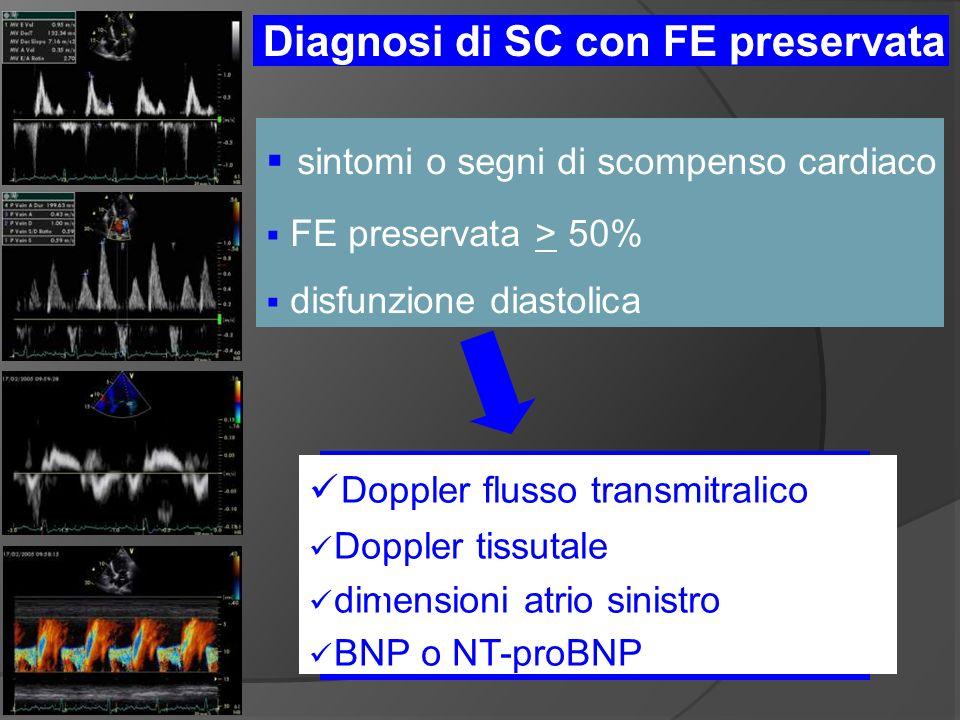 Diagnosi di SC con FE preservata sintomi o segni di scompenso cardiaco FE preservata > 50% disfunzione diastolica gold standard di riferimento cateterismo cardiaco Pressione di riempimento VS P telediastolica VS >16 mmHg P capillare polmonare > 12 mmHg Doppler flusso transmitralico Doppler tissutale dimensioni atrio sinistro BNP o NT-proBNP
