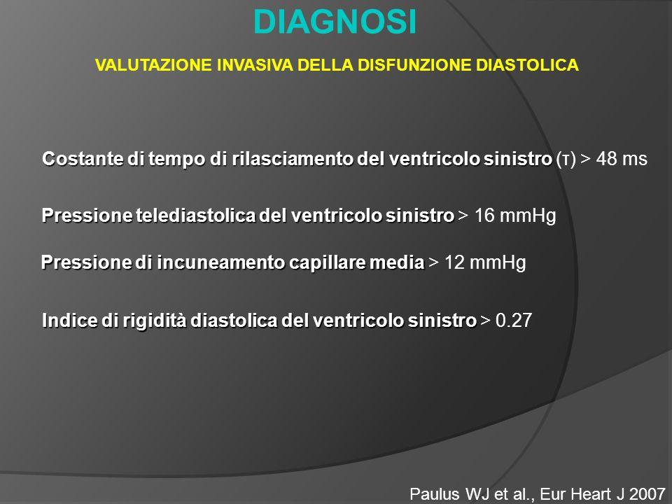 DIAGNOSI Paulus WJ et al., Eur Heart J 2007 VALUTAZIONE INVASIVA DELLA DISFUNZIONE DIASTOLICA Costante di tempo di rilasciamento del ventricolo sinistro Costante di tempo di rilasciamento del ventricolo sinistro (τ) > 48 ms Pressione telediastolica del ventricolo sinistro Pressione telediastolica del ventricolo sinistro > 16 mmHg Pressione di incuneamento capillare media Pressione di incuneamento capillare media > 12 mmHg Indice di rigidità diastolica del ventricolo sinistro Indice di rigidità diastolica del ventricolo sinistro > 0.27