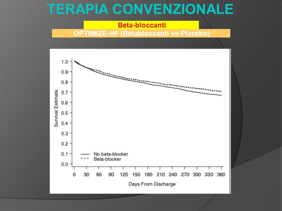 TERAPIA CONVENZIONALE Beta-bloccanti OPTIMIZE-HF (Betabloccanti vs Placebo)