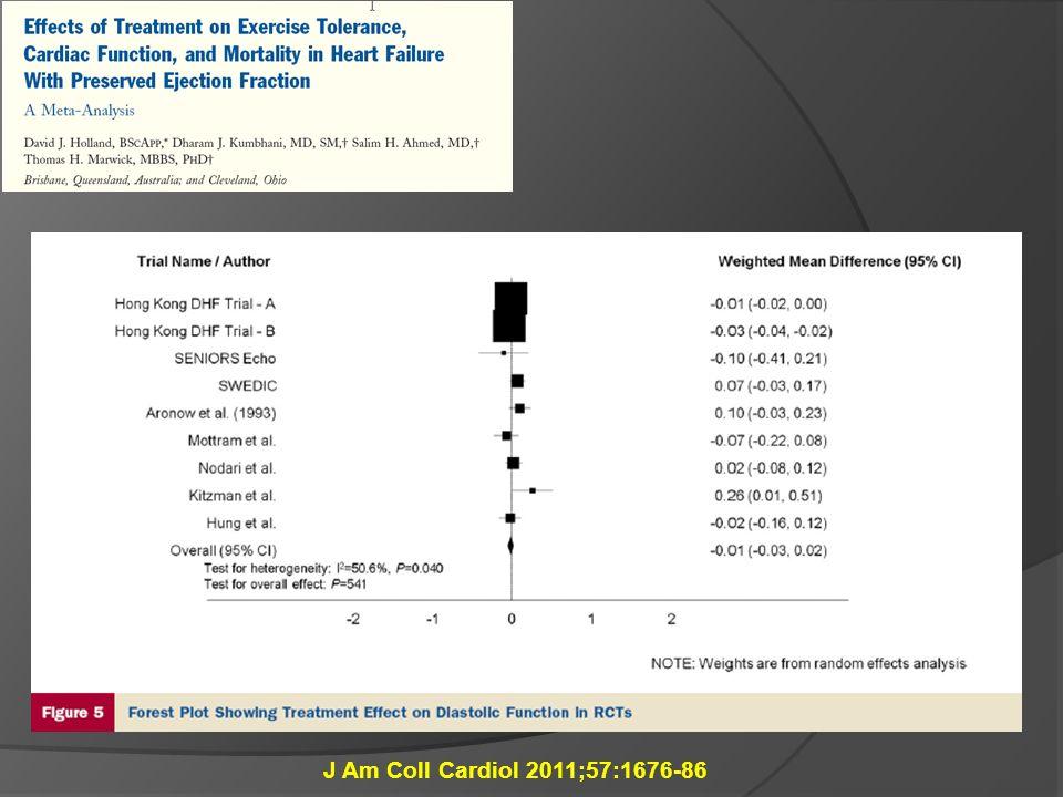 J Am Coll Cardiol 2011;57:1676-86