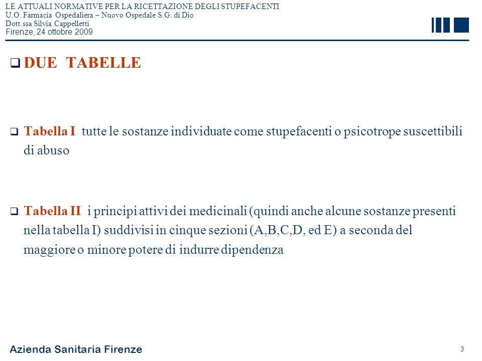 Azienda Sanitaria Firenze 14 LE ATTUALI NORMATIVE PER LA RICETTAZIONE DEGLI STUPEFACENTI U.O.
