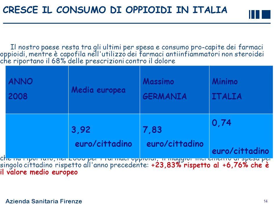 Azienda Sanitaria Firenze 14 CRESCE IL CONSUMO DI OPPIOIDI IN ITALIA Il nostro paese resta tra gli ultimi per spesa e consumo pro-capite dei farmaci o