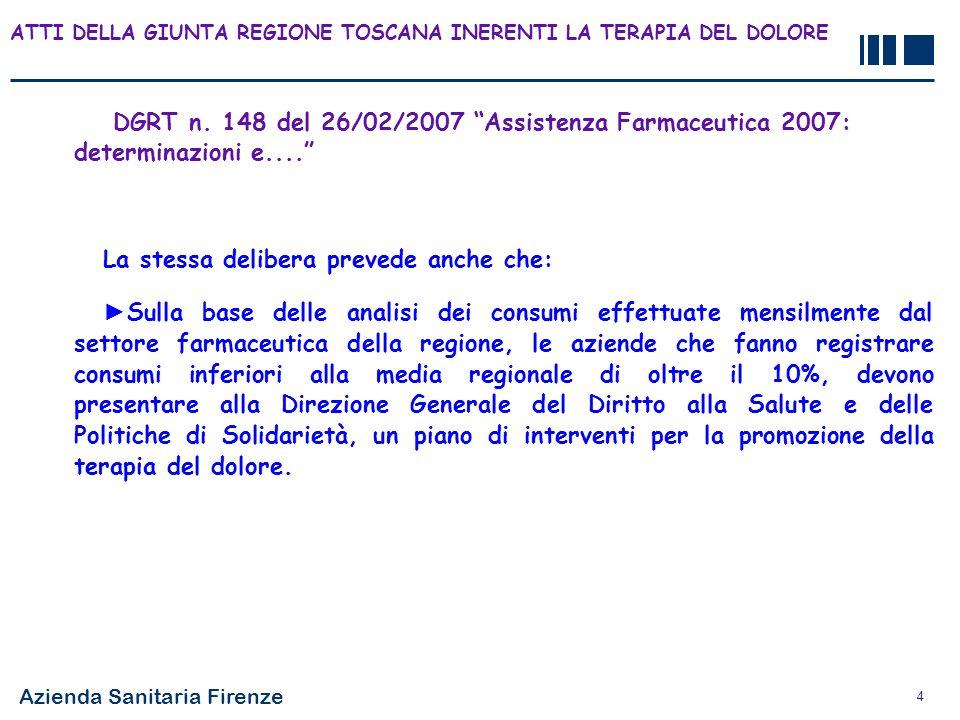 Azienda Sanitaria Firenze 4 ATTI DELLA GIUNTA REGIONE TOSCANA INERENTI LA TERAPIA DEL DOLORE DGRT n. 148 del 26/02/2007 Assistenza Farmaceutica 2007:
