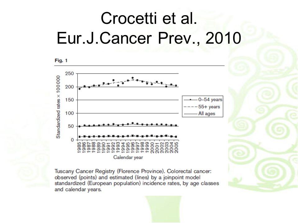 Crocetti et al. Eur.J.Cancer Prev., 2010