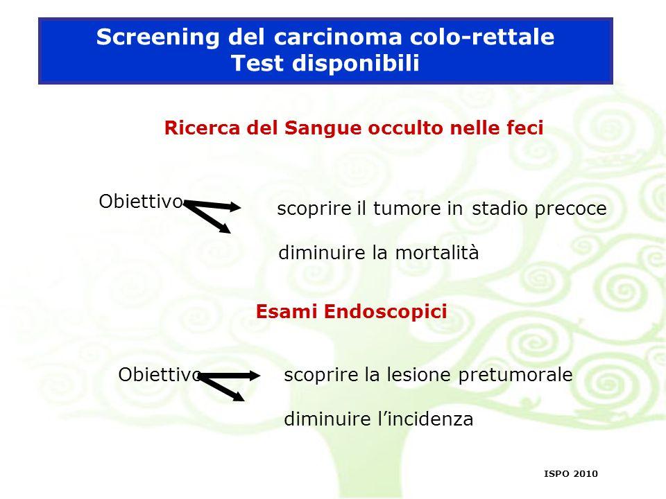 Ricerca del Sangue occulto nelle feci scoprire il tumore in stadio precoce diminuire la mortalità Obiettivo scoprire la lesione pretumorale diminuire lincidenza Obiettivo Esami Endoscopici Screening del carcinoma colo-rettale Test disponibili ISPO 2010