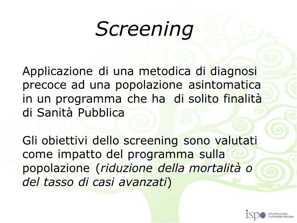 Screening Applicazione di una metodica di diagnosi precoce ad una popolazione asintomatica in un programma che ha di solito finalità di Sanità Pubblica Gli obiettivi dello screening sono valutati come impatto del programma sulla popolazione (riduzione della mortalità o del tasso di casi avanzati)