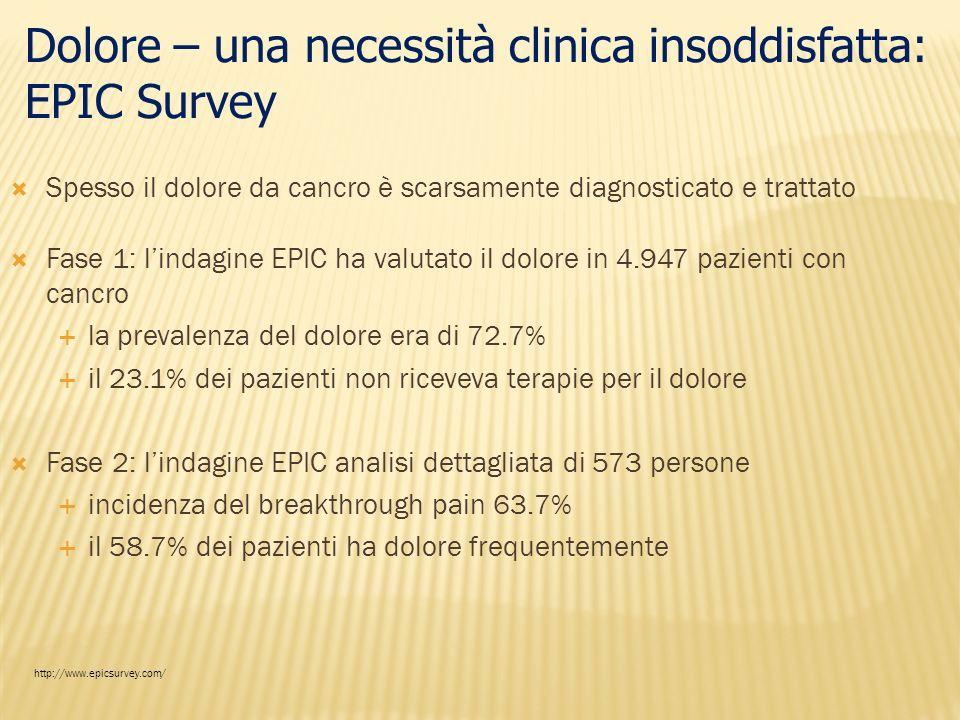 Spesso il dolore da cancro è scarsamente diagnosticato e trattato Fase 1: lindagine EPIC ha valutato il dolore in 4.947 pazienti con cancro la prevale