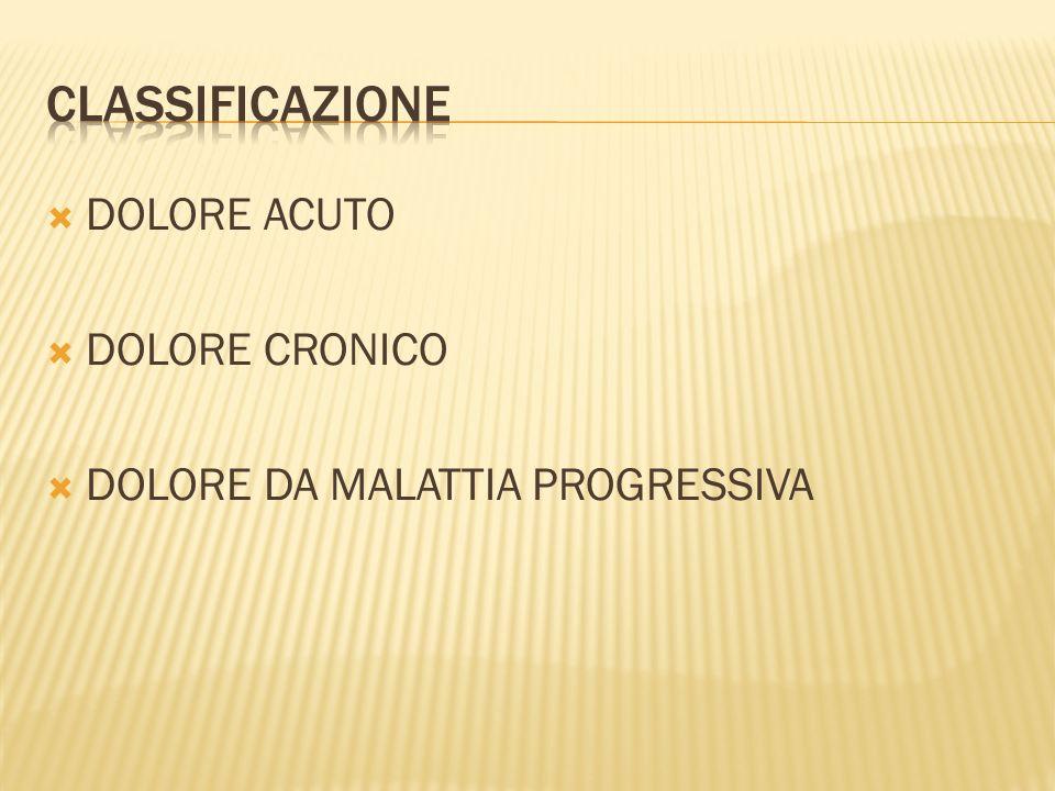 DOLORE ACUTO DOLORE CRONICO DOLORE DA MALATTIA PROGRESSIVA