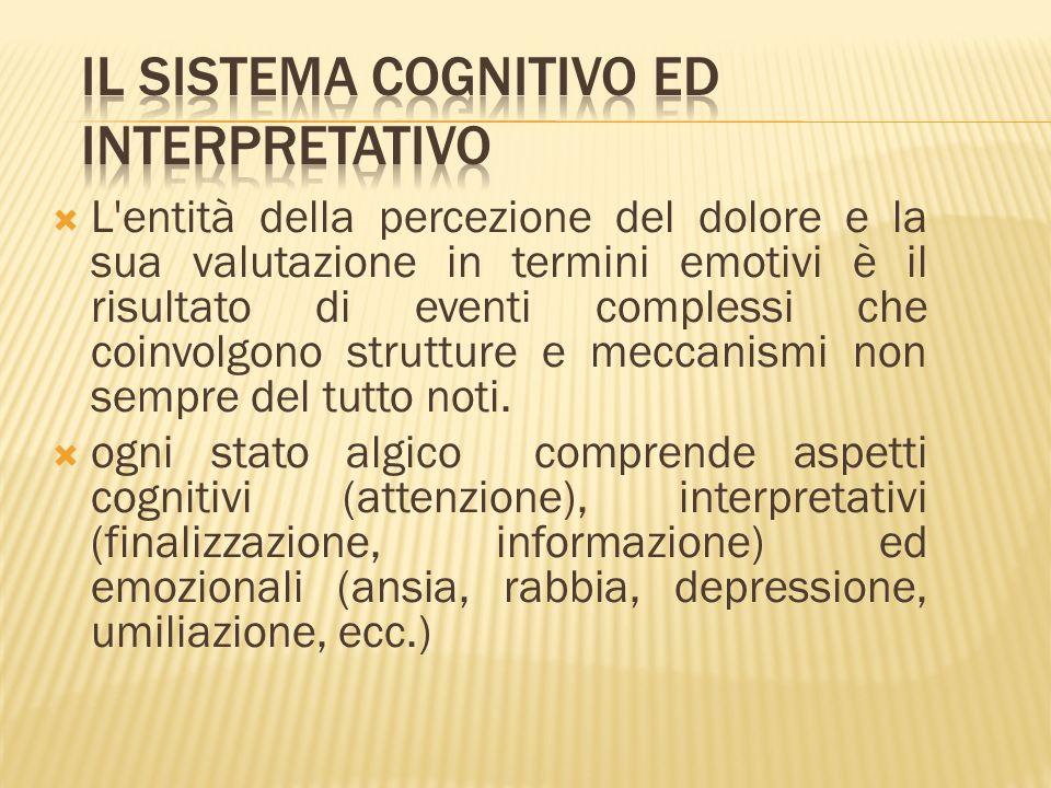 L'entità della percezione del dolore e la sua valutazione in termini emotivi è il risultato di eventi complessi che coinvolgono strutture e meccanismi