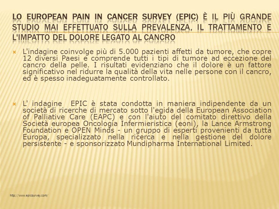 L'indagine coinvolge più di 5.000 pazienti affetti da tumore, che copre 12 diversi Paesi e comprende tutti i tipi di tumore ad eccezione del cancro de