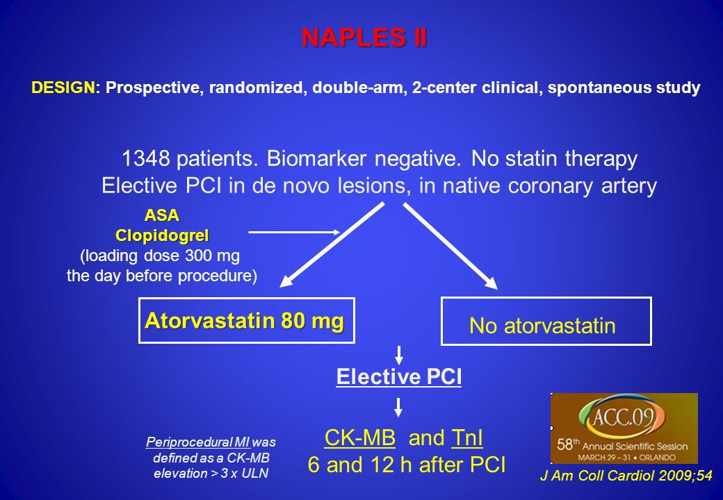 NAPLES II DESIGN: Prospective, randomized, double-arm, 2-center clinical, spontaneous study 1348 patients.