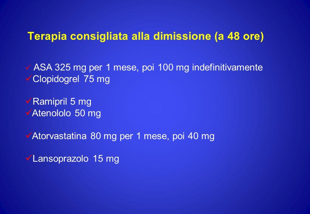 Terapia consigliata alla dimissione (a 48 ore) ASA 325 mg per 1 mese, poi 100 mg indefinitivamente Clopidogrel 75 mg Ramipril 5 mg Atenololo 50 mg Ato