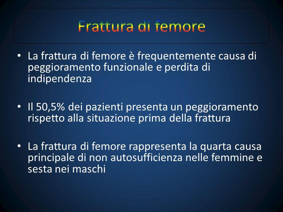 Numeri assoluti di ricoveri per frattura di femore in Toscana nel 2008 I ricoveri per frattura di femore nella popolazione ultra64enne sono stati 7.027, 1.551 (22,1%) tra gli uomini 5.476 (77,9%) tra le donne Fonte Agenzia Regionale sanità Toscana Aprile 2012