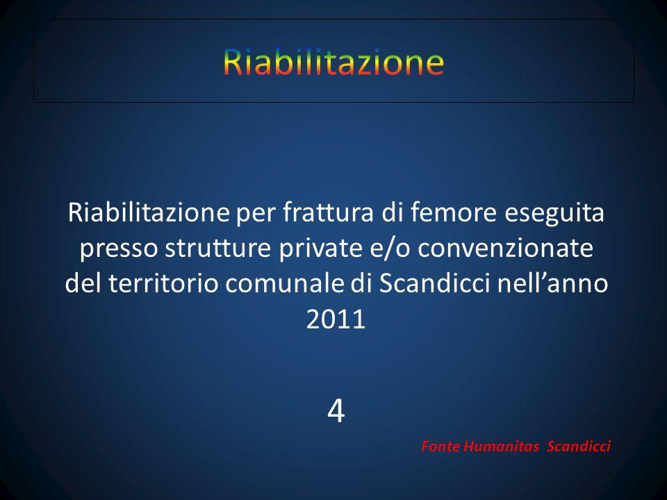 Incidenza e costi delle fratture di femore in Italia – M. Rossini et alii – Reumatismo 2005