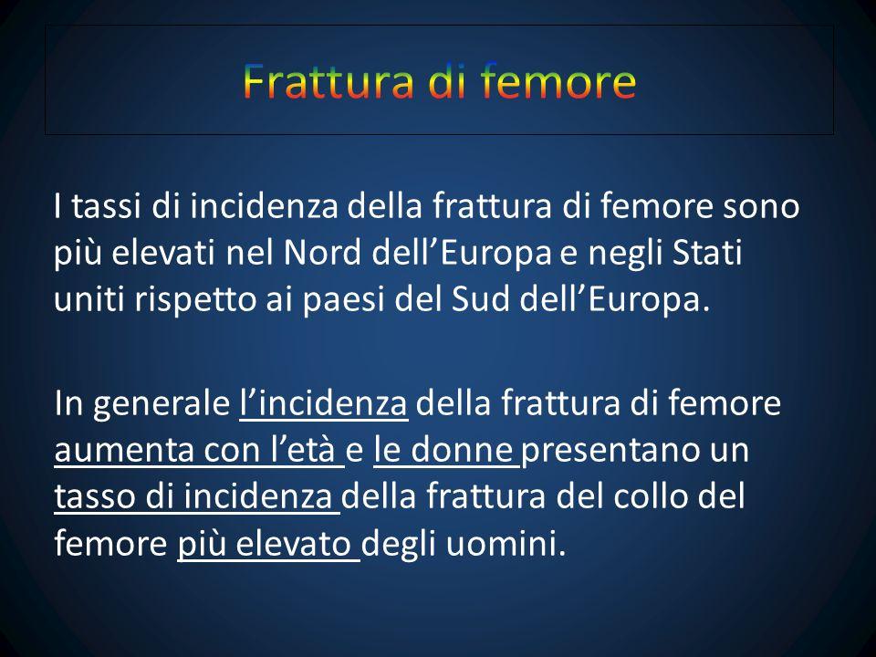 In Italia (anno 2008) Negli uomini ultra64enni, in un anno sono stati registrati 4 ricoveri per frattura di femore ogni 1.000 abitanti, mentre tra le donne 10,1 ogni 1.000 abitanti, Con un aumento dei ricoverati per tale patologia passati da 82.570 nel 2004 a 87.745 del 2006 (+6,26%)