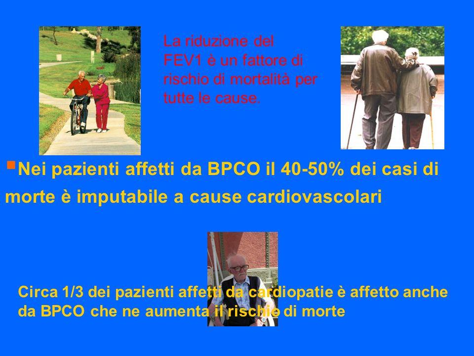 Nei pazienti affetti da BPCO il 40-50% dei casi di morte è imputabile a cause cardiovascolari Circa 1/3 dei pazienti affetti da cardiopatie è affetto