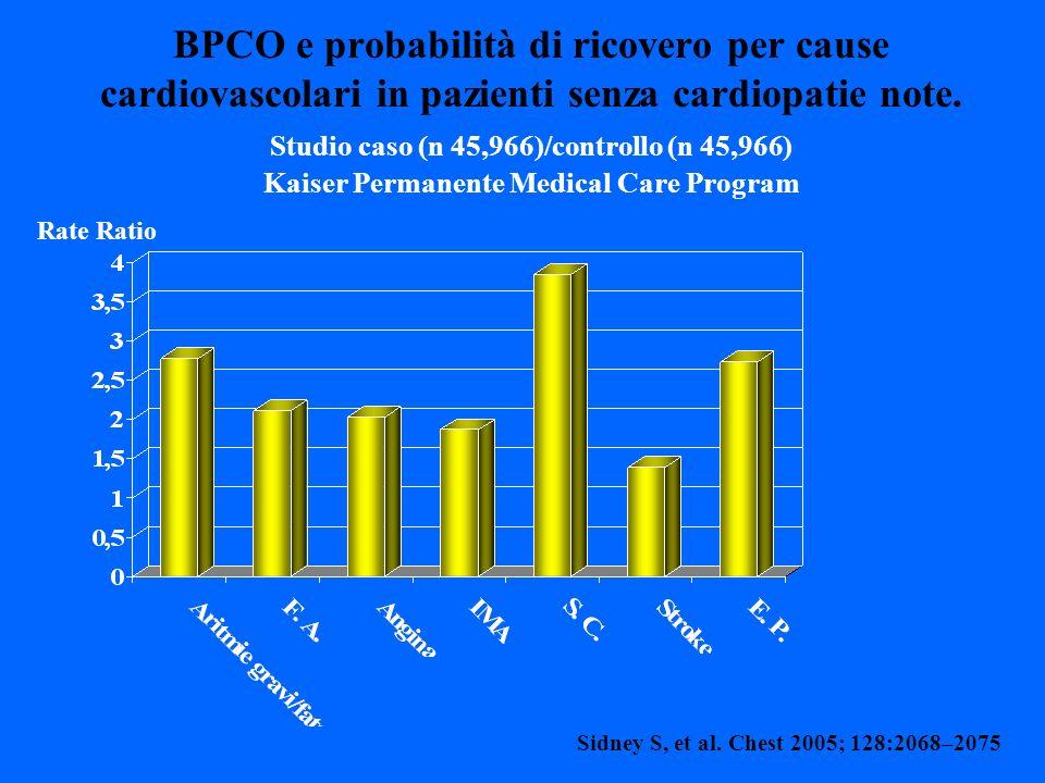 BPCO e probabilità di ricovero per cause cardiovascolari in pazienti senza cardiopatie note. Studio caso (n 45,966)/controllo (n 45,966) Kaiser Perman