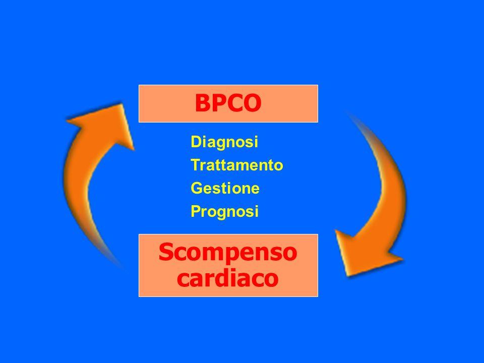 BPCO Scompenso cardiaco Diagnosi Trattamento Gestione Prognosi