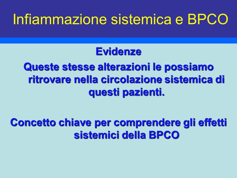Infiammazione sistemica e BPCOEvidenze Queste stesse alterazioni le possiamo ritrovare nella circolazione sistemica di questi pazienti. Concetto chiav