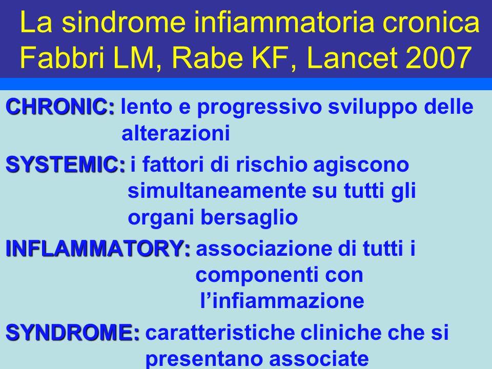 La sindrome infiammatoria cronica Fabbri LM, Rabe KF, Lancet 2007 CHRONIC: CHRONIC: lento e progressivo sviluppo delle alterazioni SYSTEMIC: SYSTEMIC: